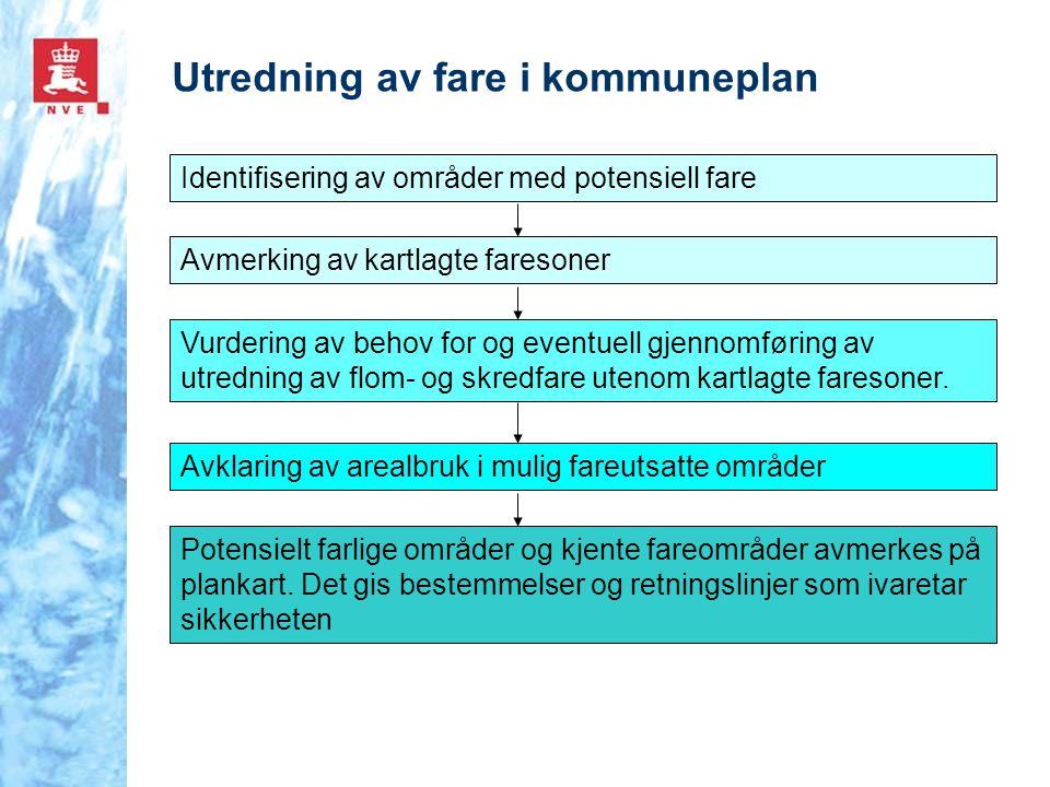Utredning av fare i kommuneplan