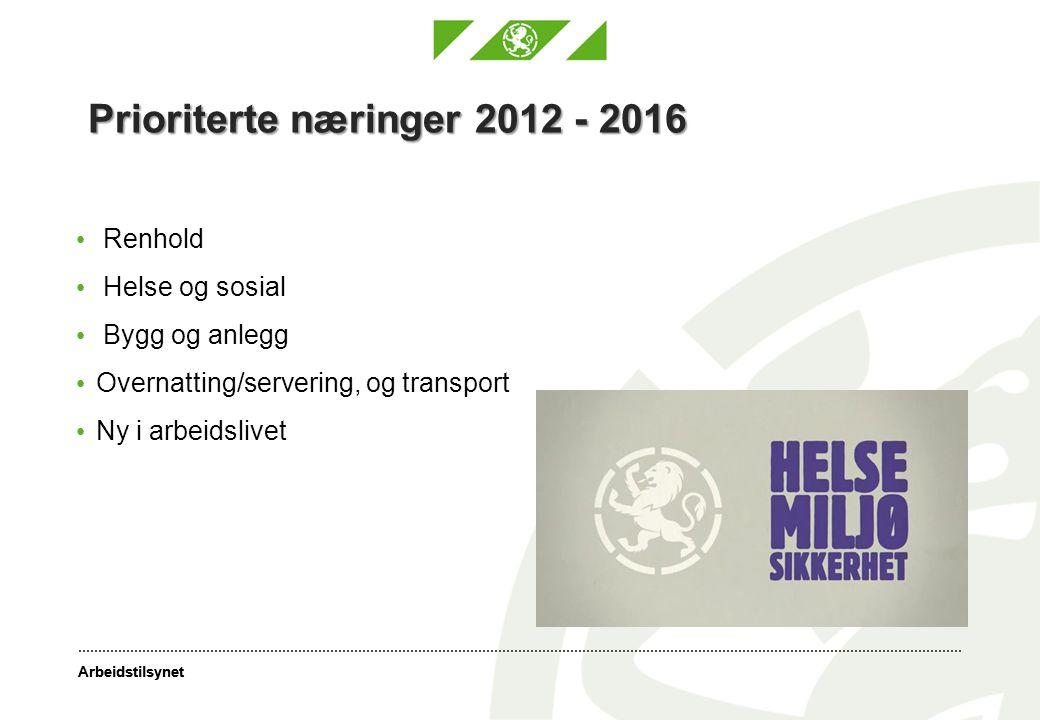 Prioriterte næringer 2012 - 2016