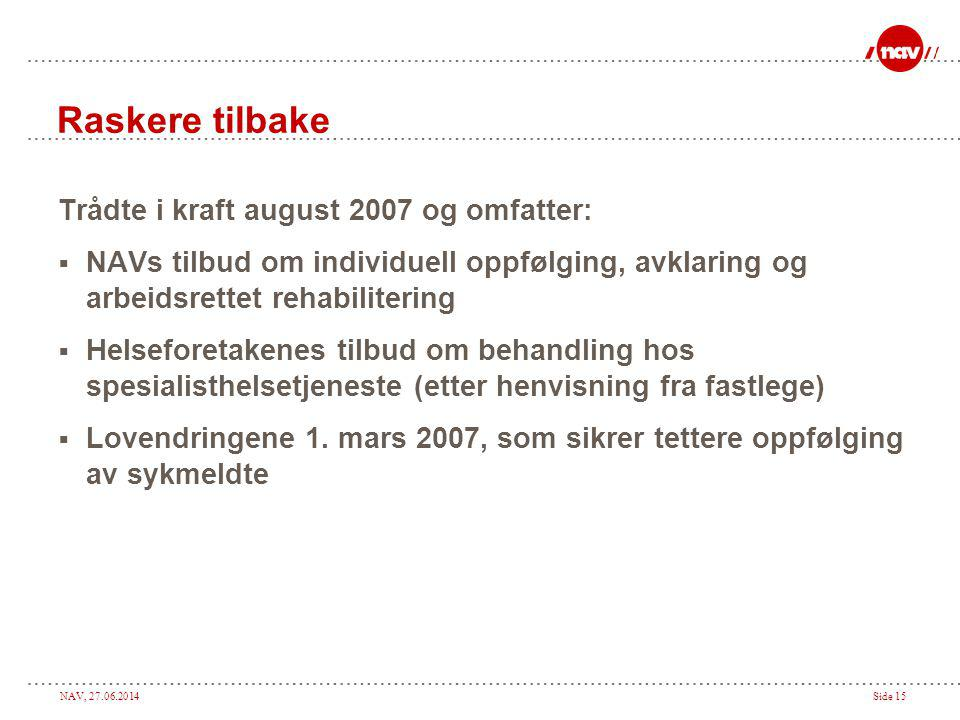 Raskere tilbake Trådte i kraft august 2007 og omfatter: