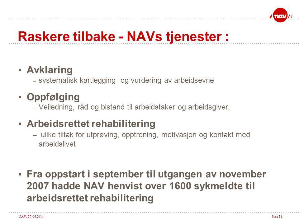 Raskere tilbake - NAVs tjenester :