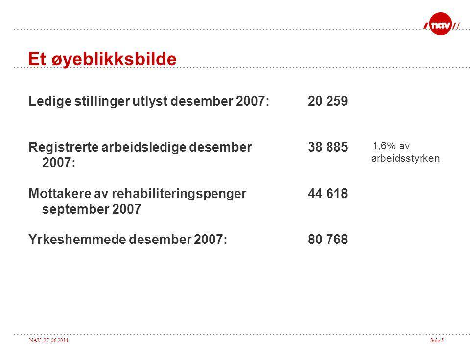 Et øyeblikksbilde Ledige stillinger utlyst desember 2007: 20 259