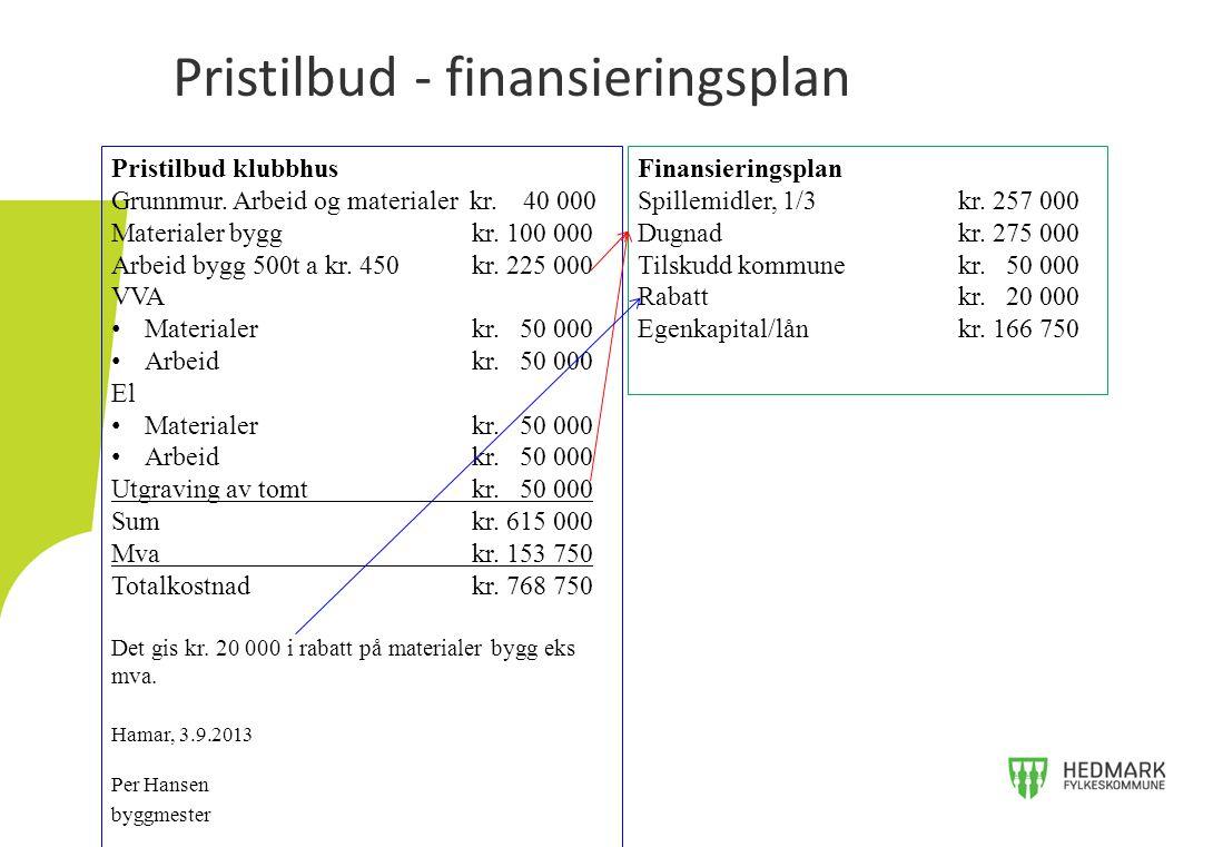Pristilbud - finansieringsplan