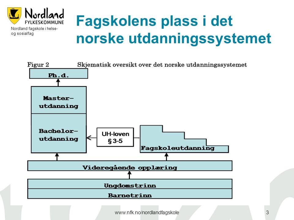 Fagskolens plass i det norske utdanningssystemet
