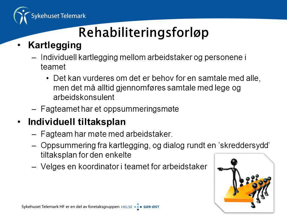 Rehabiliteringsforløp