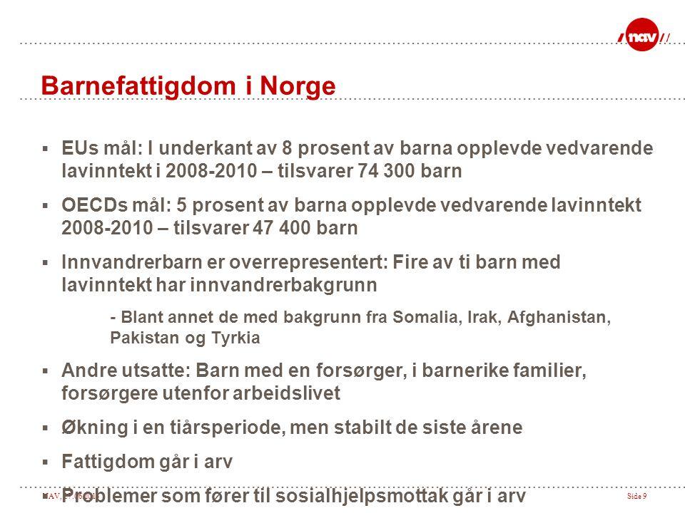 Barnefattigdom i Norge