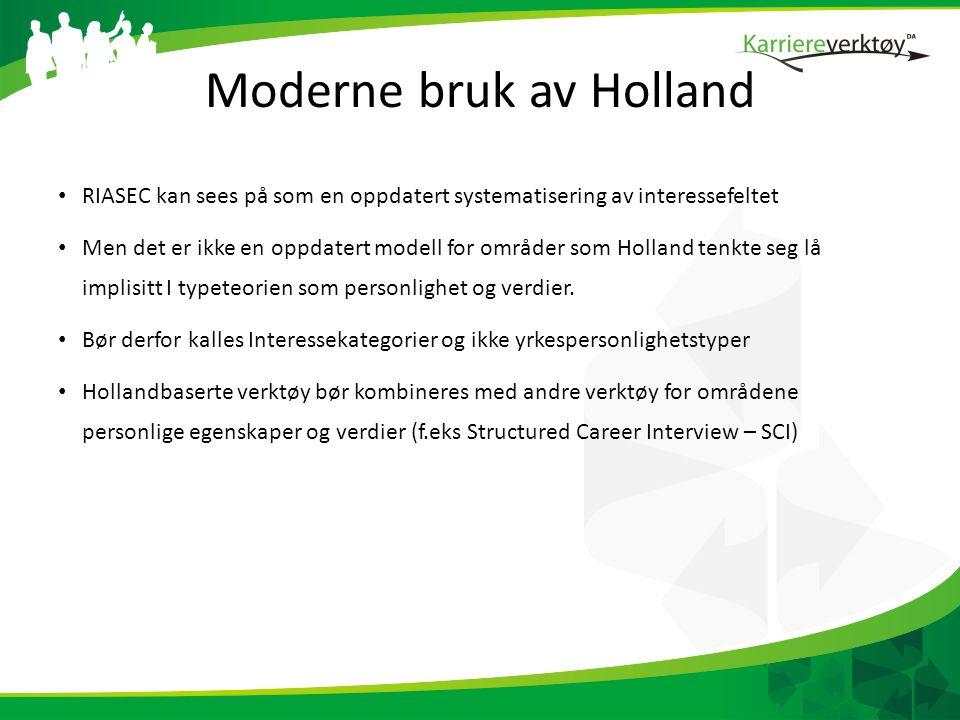 Moderne bruk av Holland