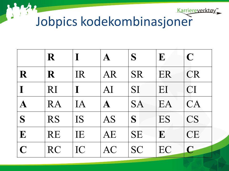 Jobpics kodekombinasjoner