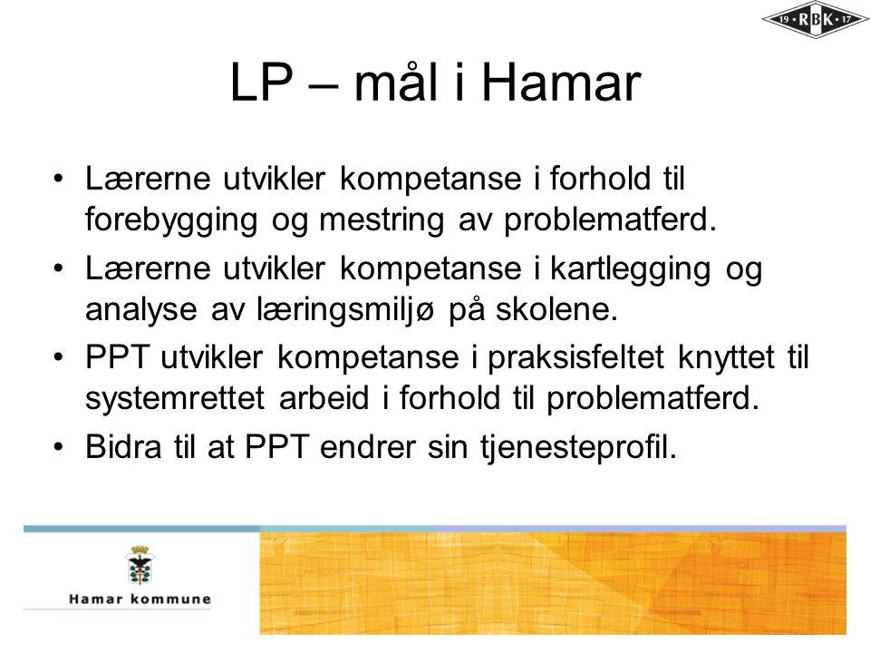 LP – mål i Hamar Lærerne utvikler kompetanse i forhold til forebygging og mestring av problematferd.
