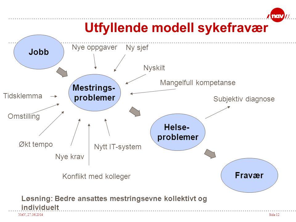Utfyllende modell sykefravær