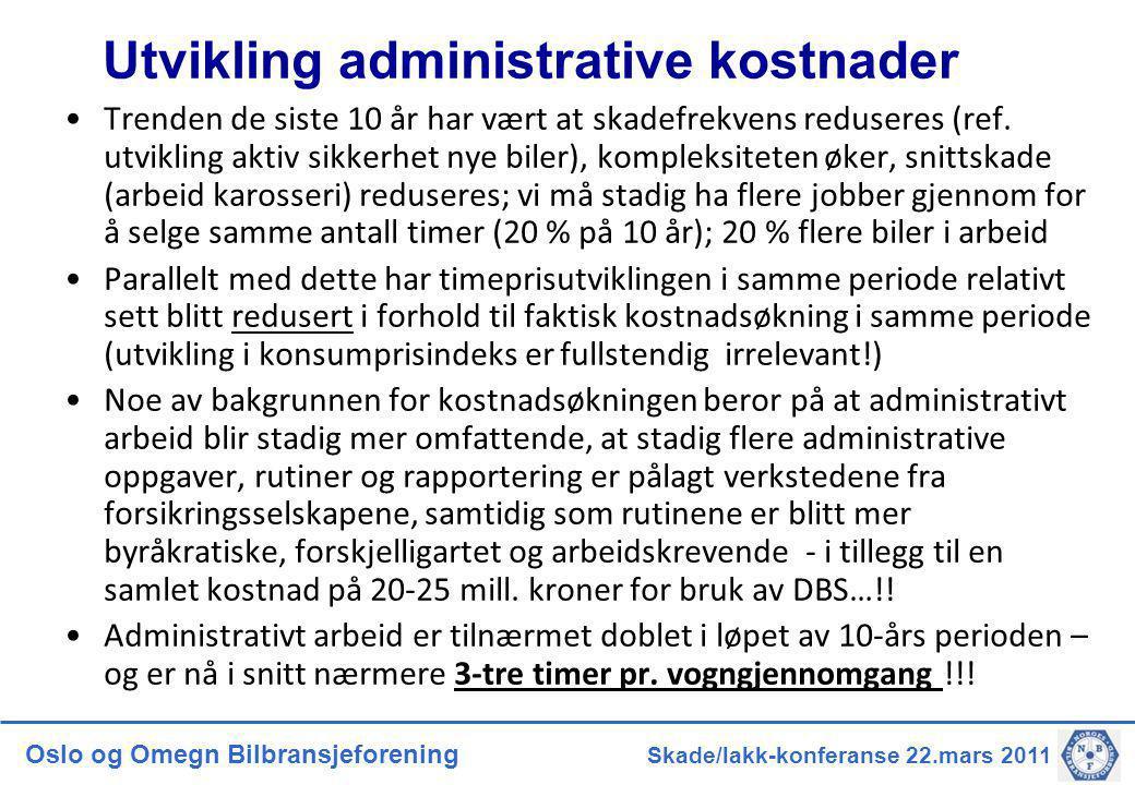 Utvikling administrative kostnader
