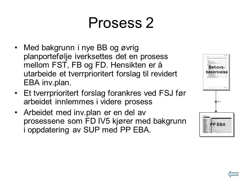 Prosess 2