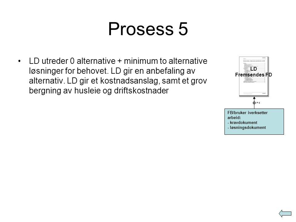 Prosess 5
