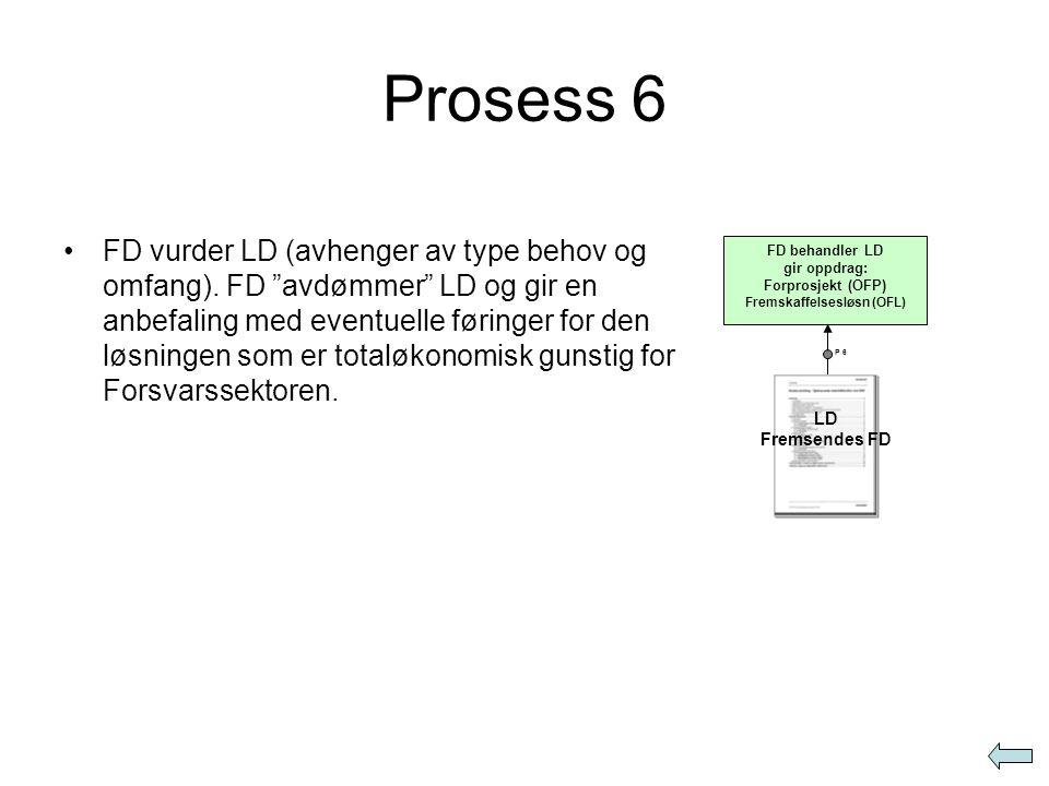 Prosess 6