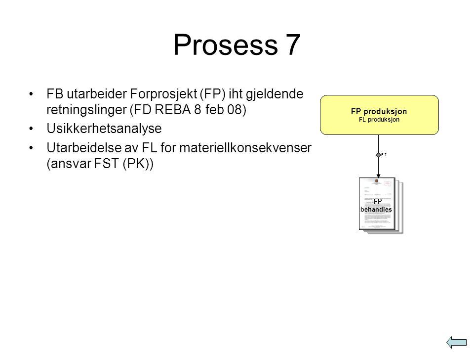 FP produksjon FL produksjon