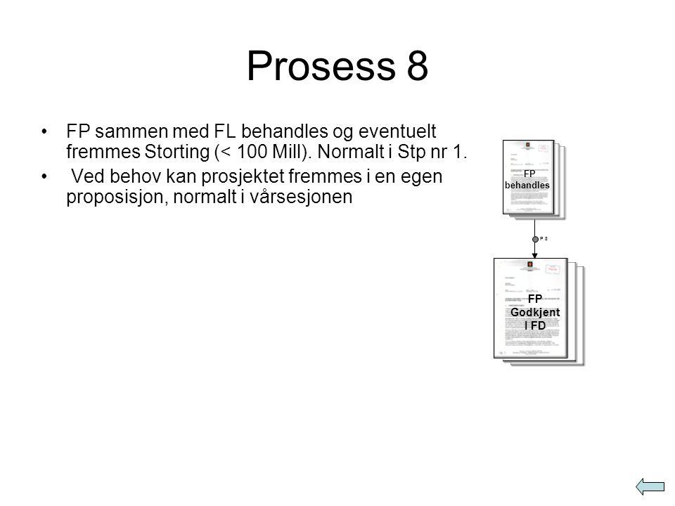 Prosess 8 FP sammen med FL behandles og eventuelt fremmes Storting (< 100 Mill). Normalt i Stp nr 1.