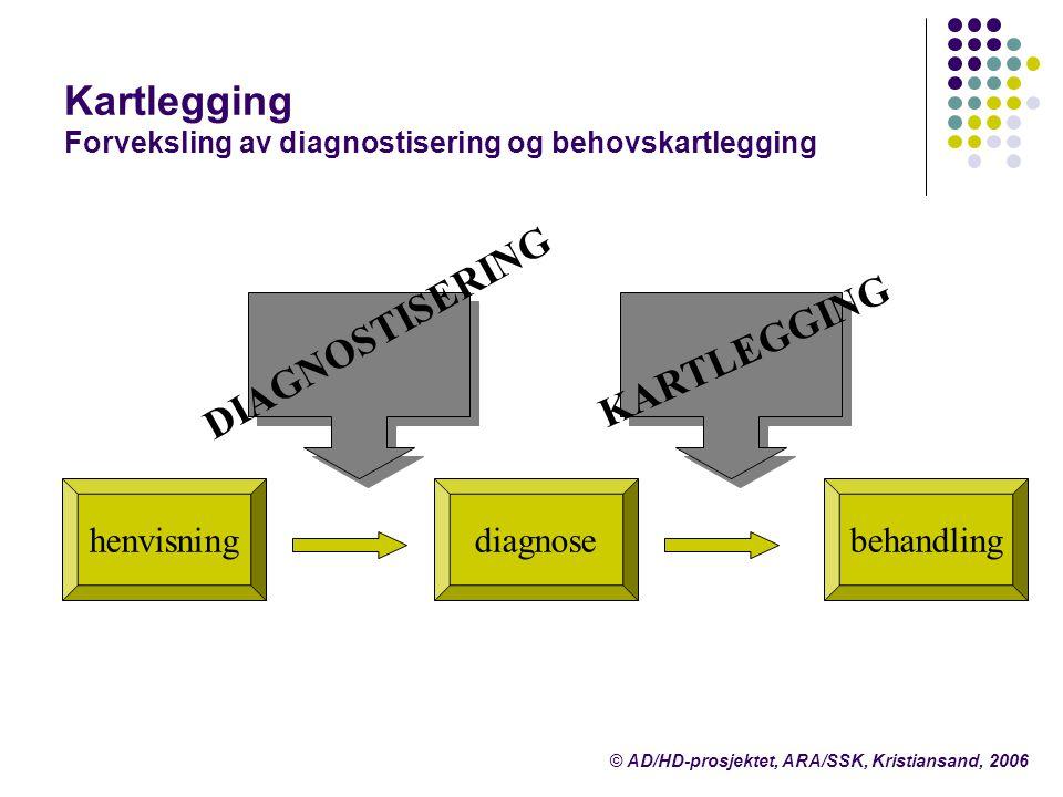 Kartlegging Forveksling av diagnostisering og behovskartlegging