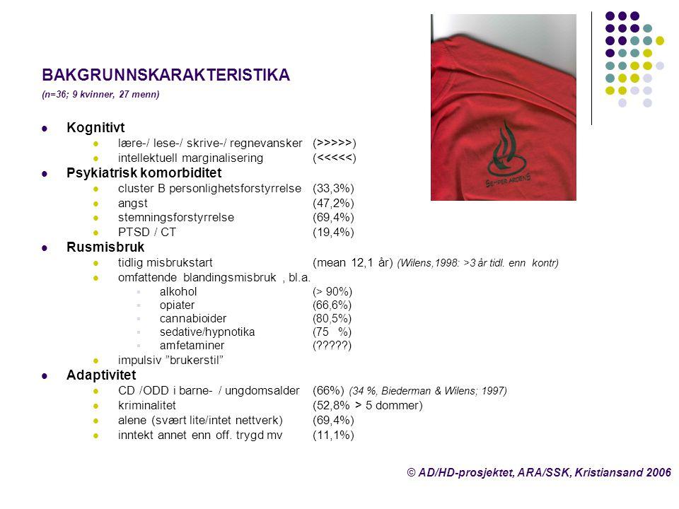 BAKGRUNNSKARAKTERISTIKA (n=36; 9 kvinner, 27 menn)