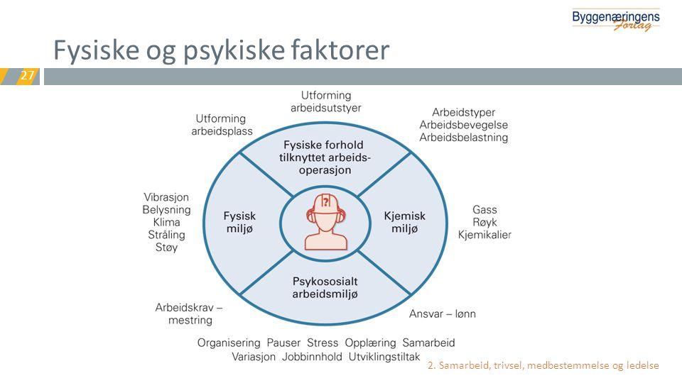 Fysiske og psykiske faktorer
