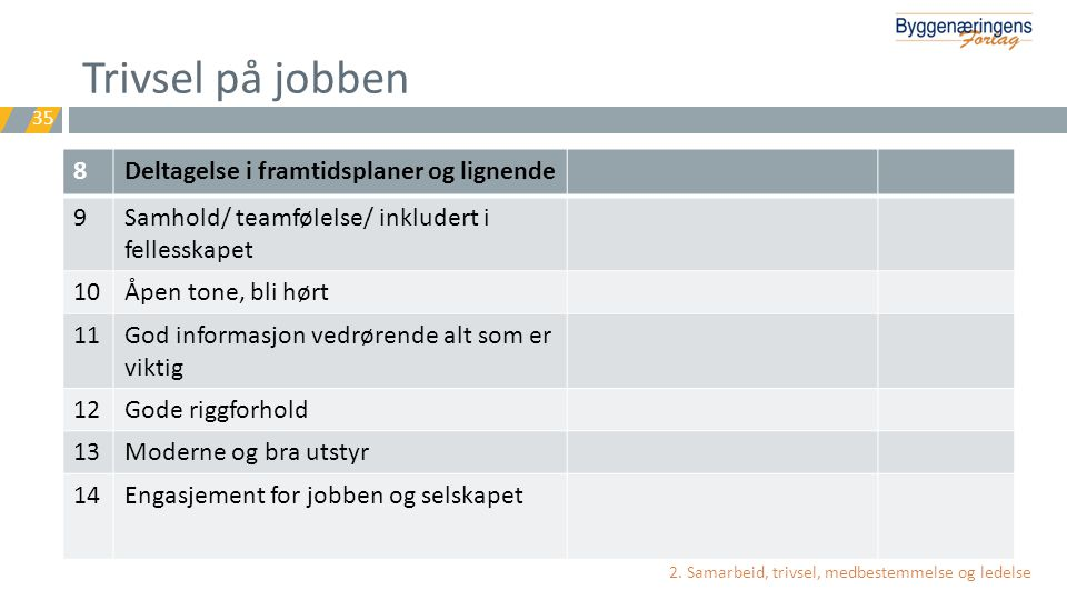 Trivsel på jobben 8 Deltagelse i framtidsplaner og lignende 9