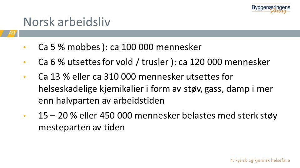 Norsk arbeidsliv Ca 5 % mobbes ): ca 100 000 mennesker