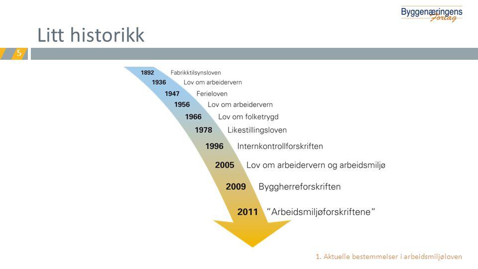 Litt historikk 1. Aktuelle bestemmelser i arbeidsmiljøloven