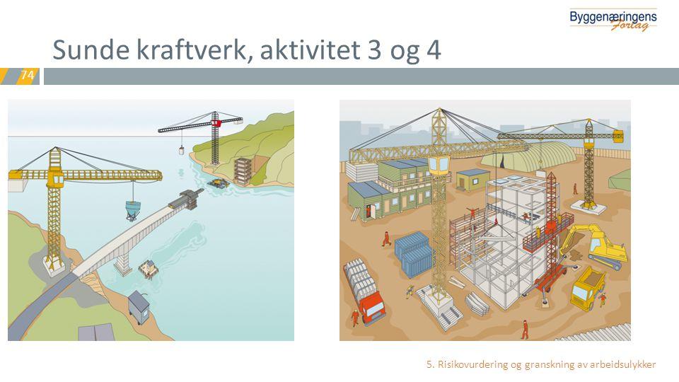 Sunde kraftverk, aktivitet 3 og 4