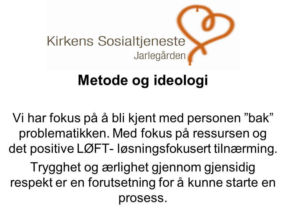 . Metode og ideologi.
