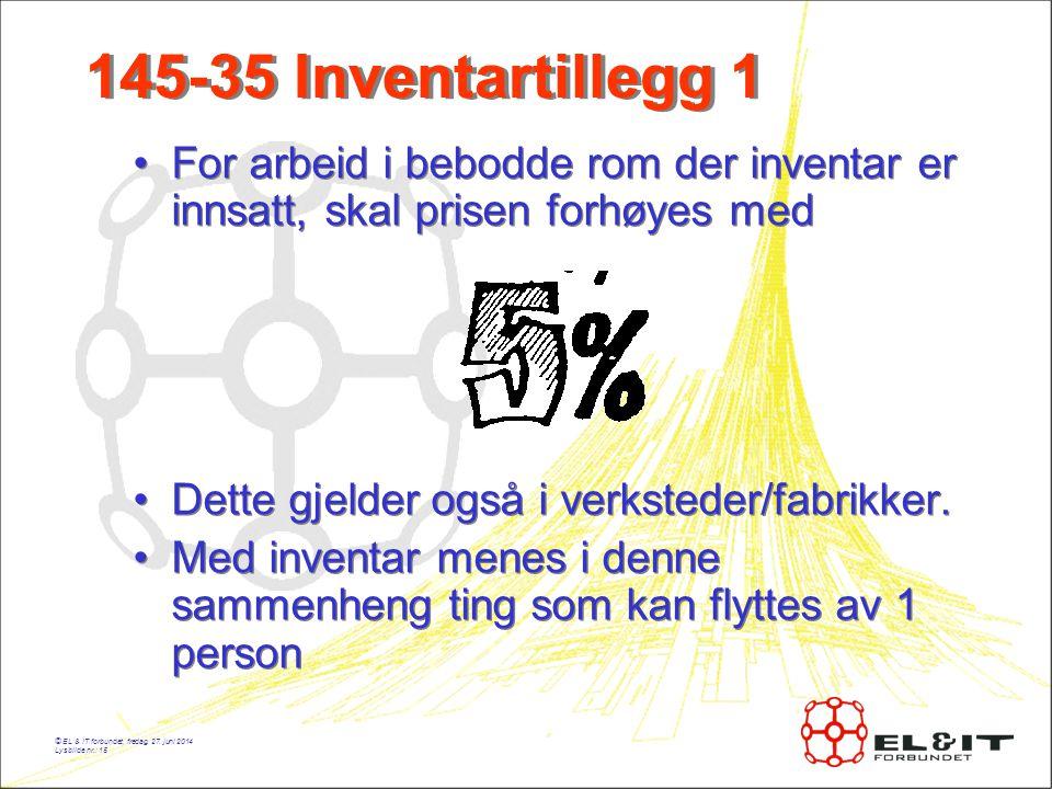 145-35 Inventartillegg 1 For arbeid i bebodde rom der inventar er innsatt, skal prisen forhøyes med.