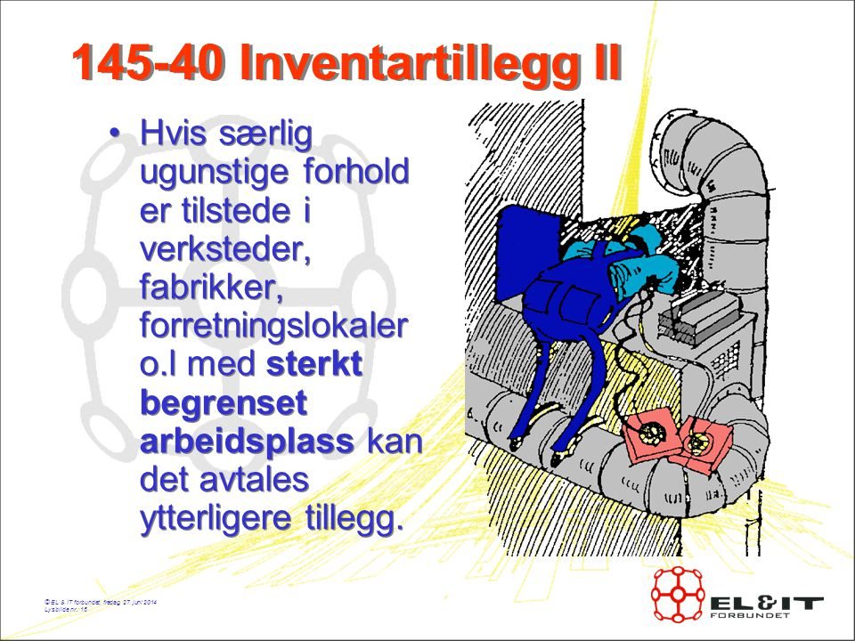 145-40 Inventartillegg II