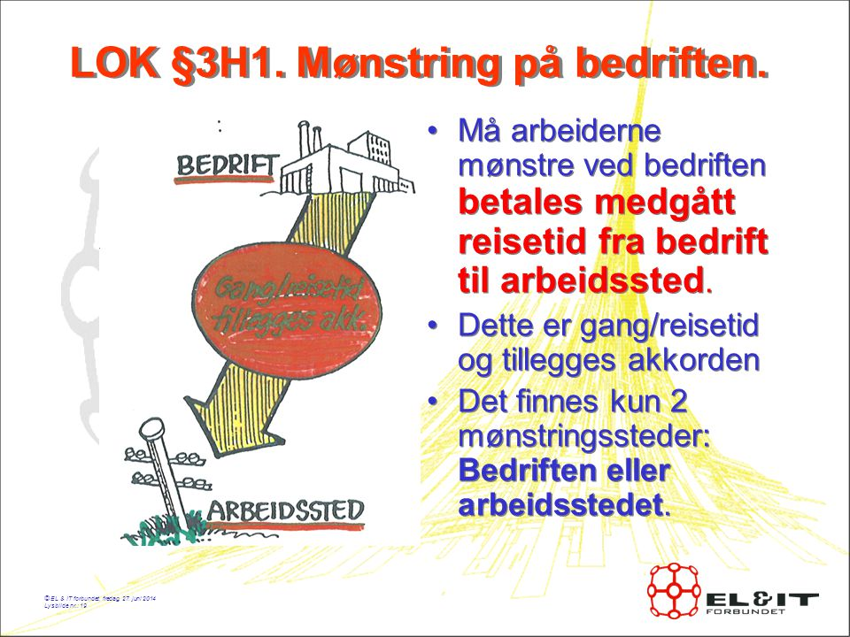 LOK §3H1. Mønstring på bedriften.