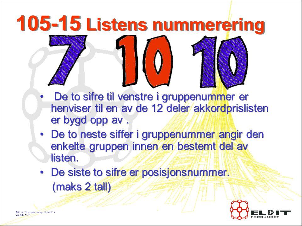 105-15 Listens nummerering De to sifre til venstre i gruppenummer er henviser til en av de 12 deler akkordprislisten er bygd opp av .