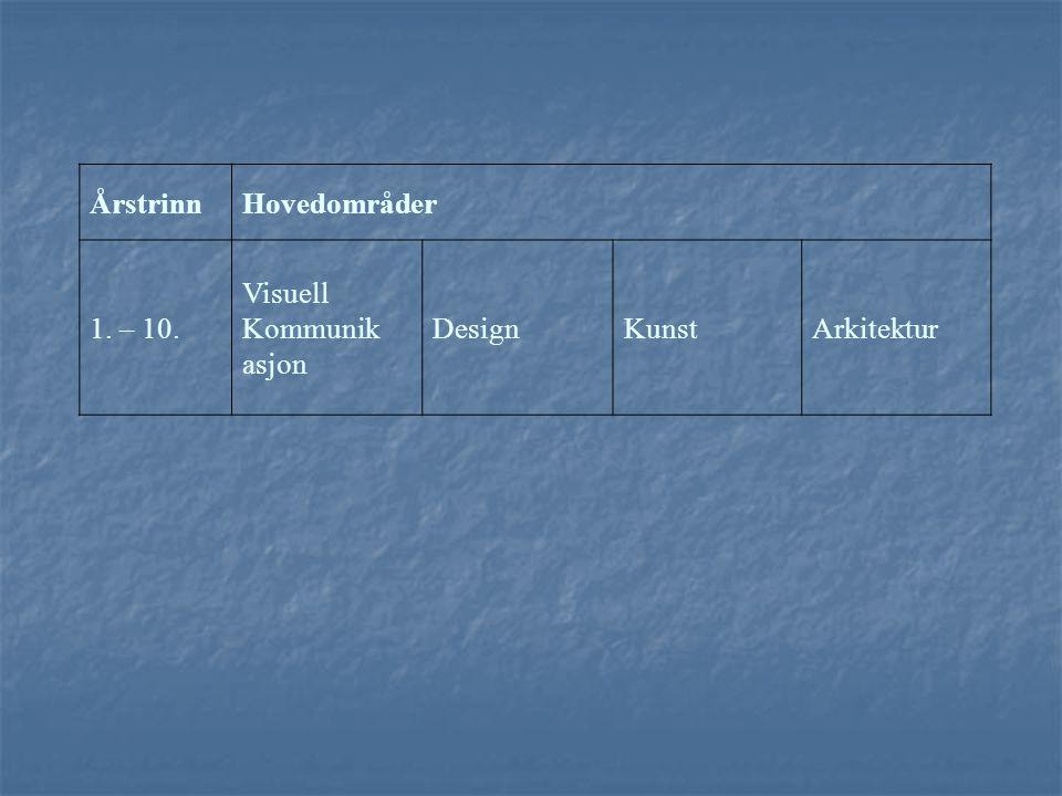 Årstrinn Hovedområder 1. – 10. Visuell Kommunik asjon Design Kunst