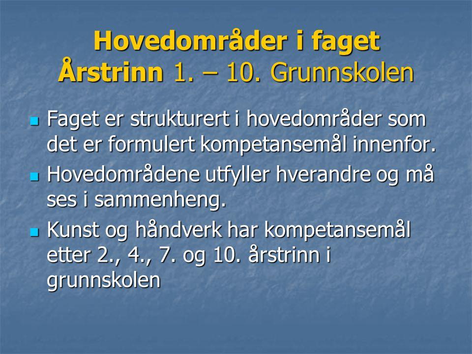 Hovedområder i faget Årstrinn 1. – 10. Grunnskolen
