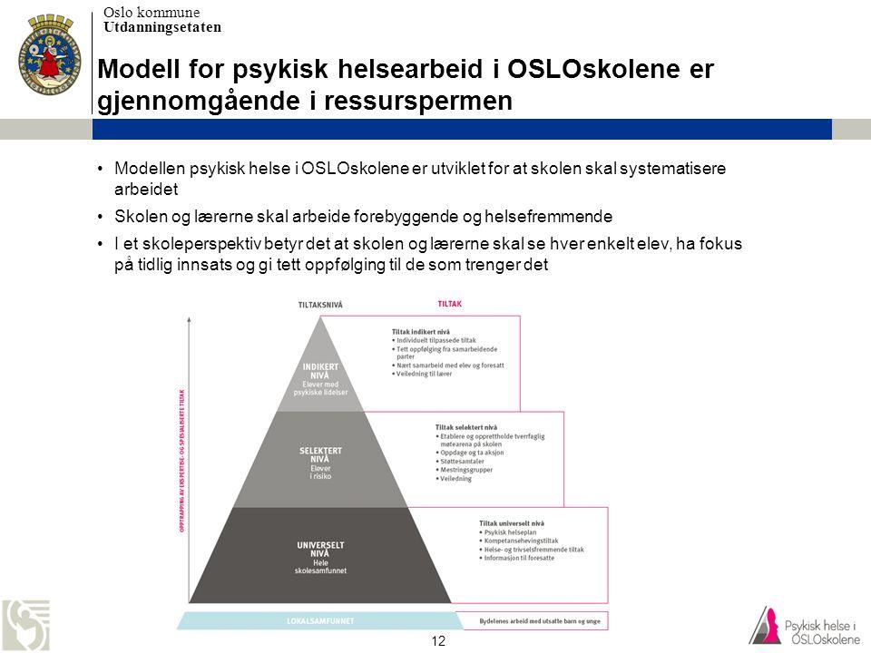 Modell for psykisk helsearbeid i OSLOskolene er gjennomgående i ressurspermen