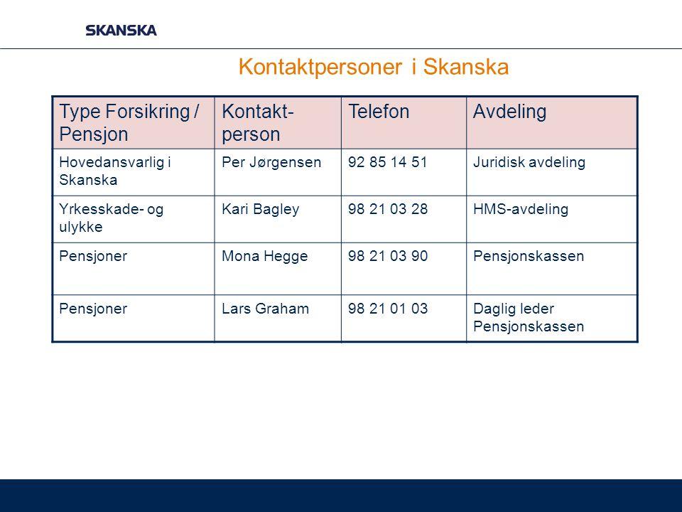 Kontaktpersoner i Skanska