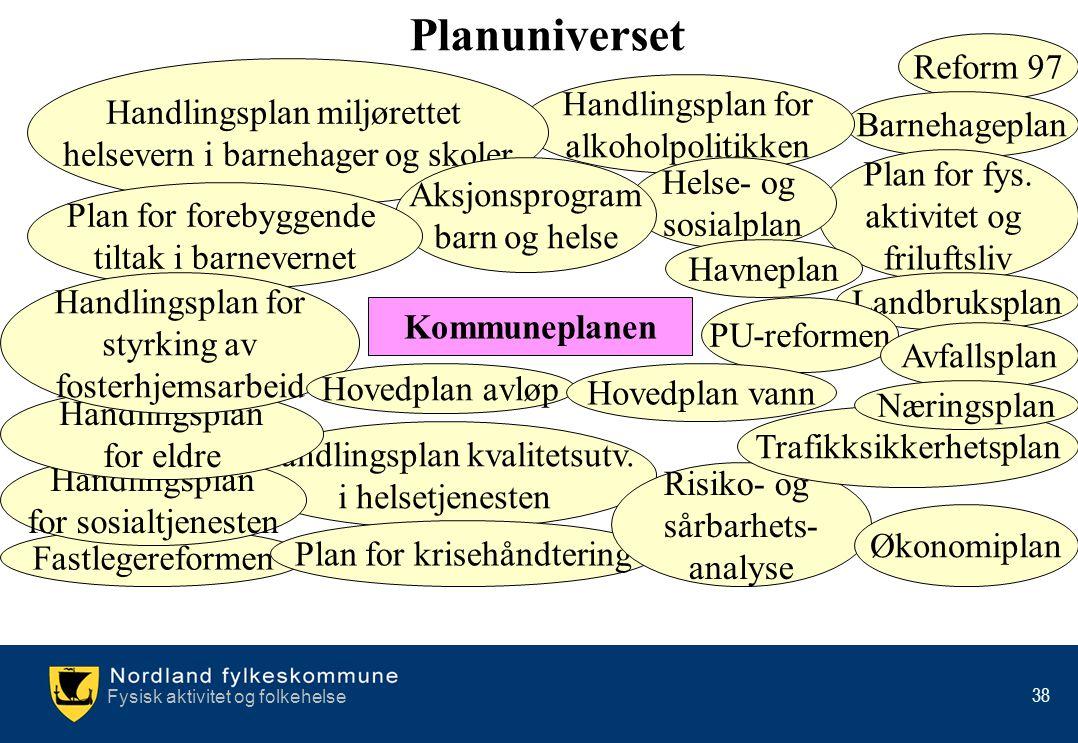 Planuniverset Reform 97 Handlingsplan miljørettet