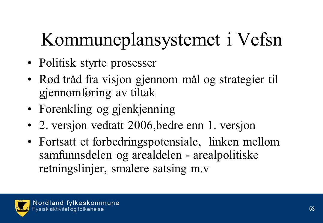 Kommuneplansystemet i Vefsn