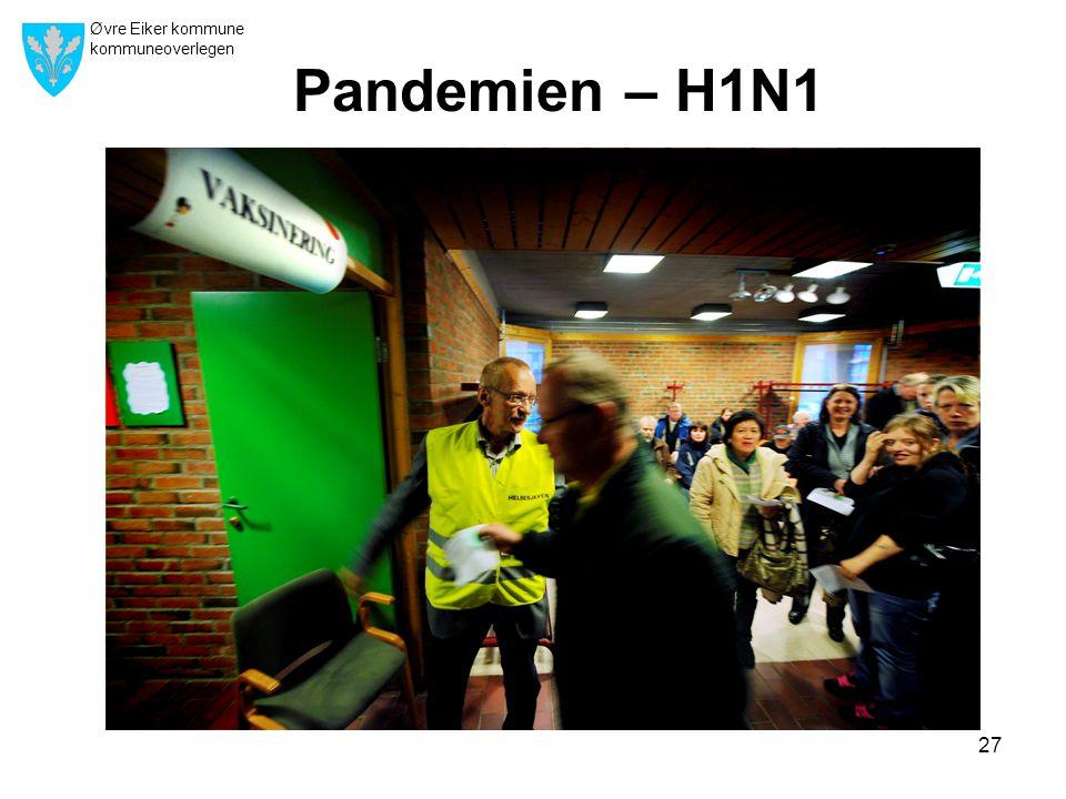 Pandemien – H1N1