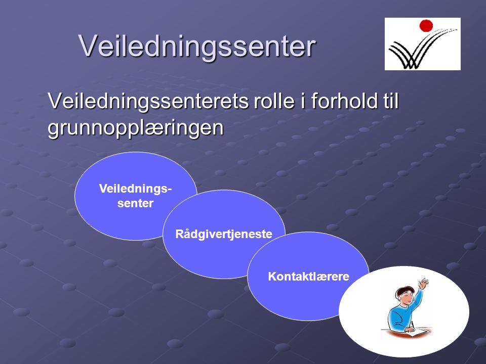 Veiledningssenter Veiledningssenterets rolle i forhold til grunnopplæringen. Veilednings- senter.