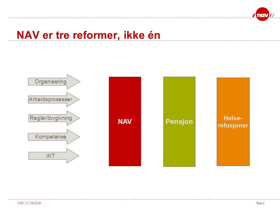 NAV er tre reformer, ikke én