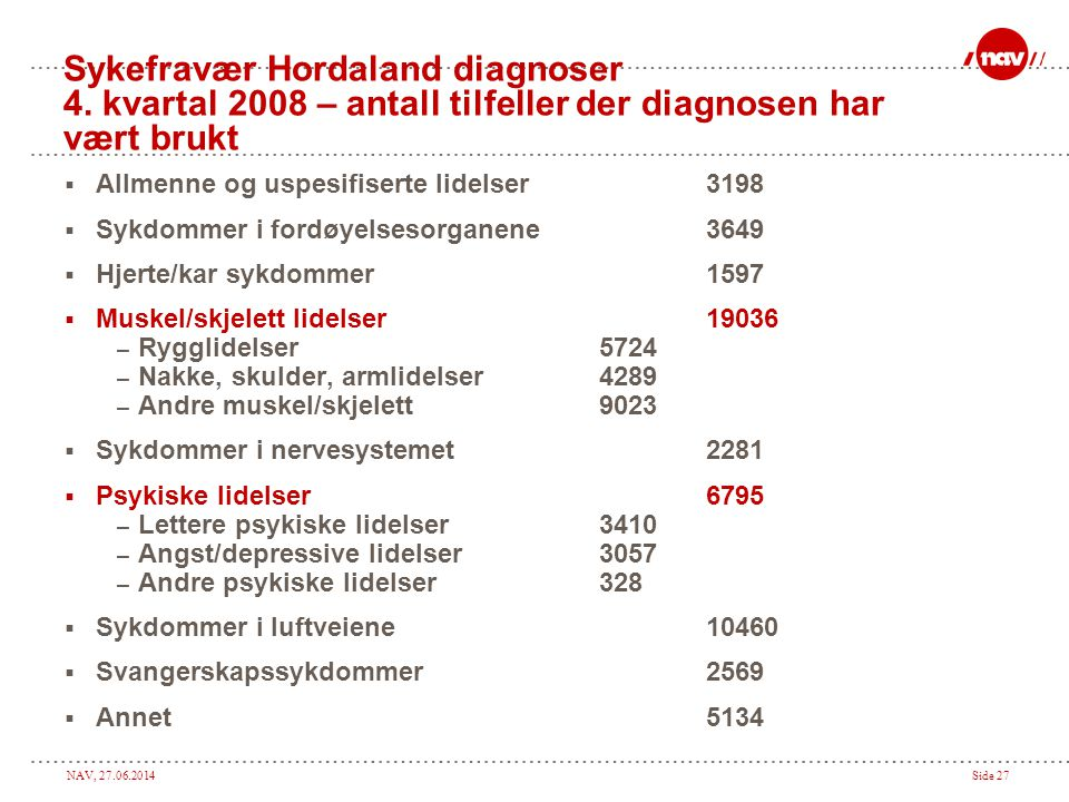 Sykefravær Hordaland diagnoser 4