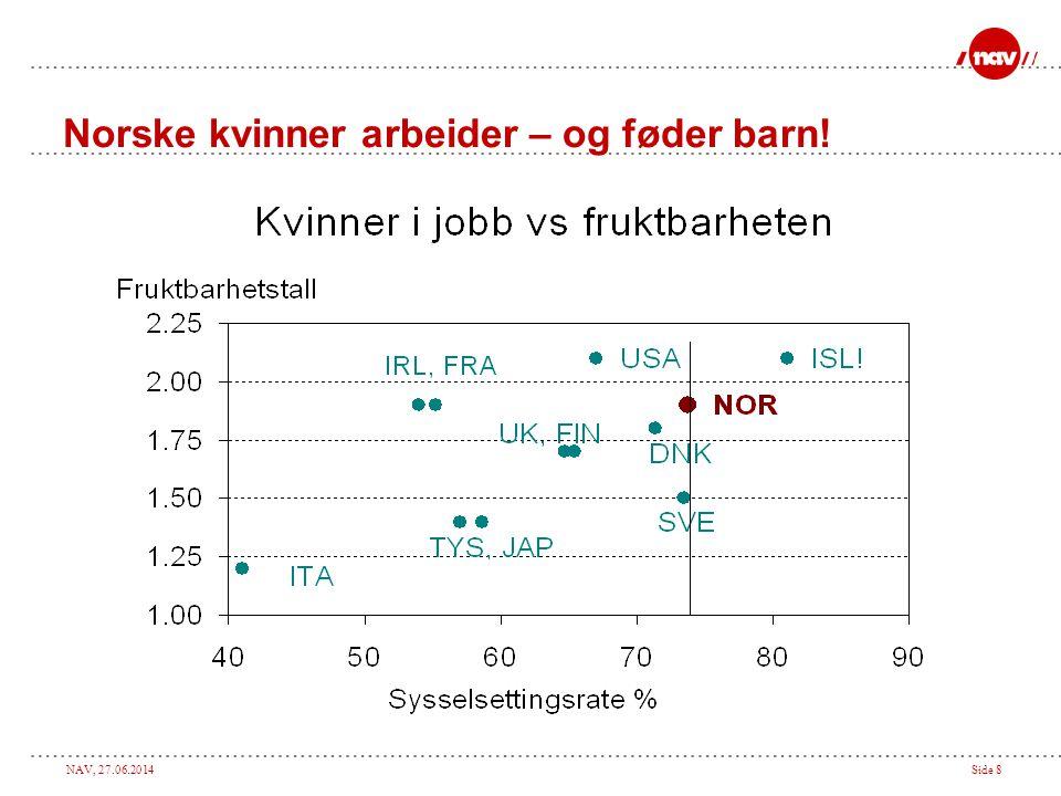 Norske kvinner arbeider – og føder barn!