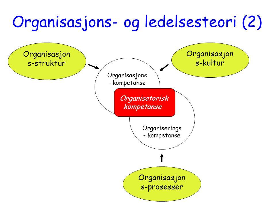 Organisasjons- og ledelsesteori (2)