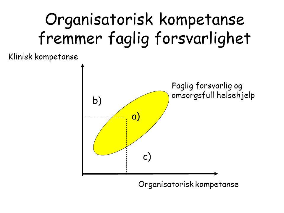 Organisatorisk kompetanse fremmer faglig forsvarlighet