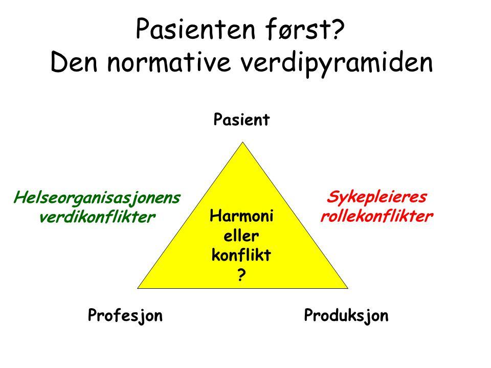Pasienten først Den normative verdipyramiden
