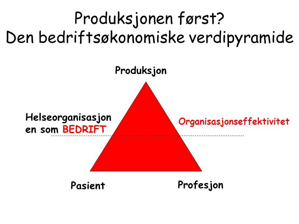 Produksjonen først Den bedriftsøkonomiske verdipyramide