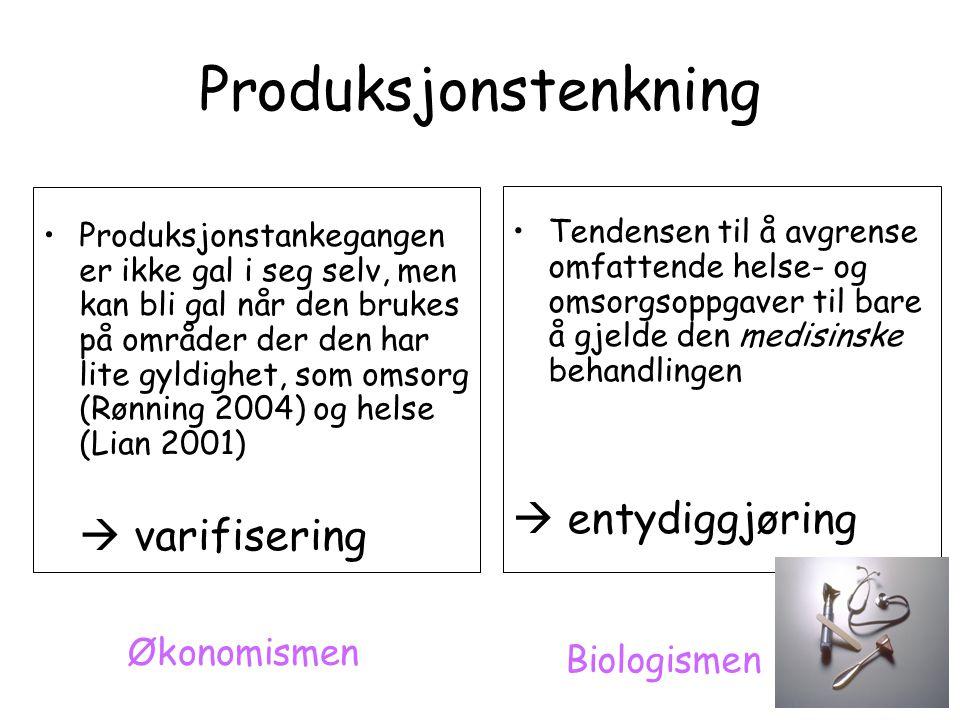 Produksjonstenkning  entydiggjøring Økonomismen Biologismen
