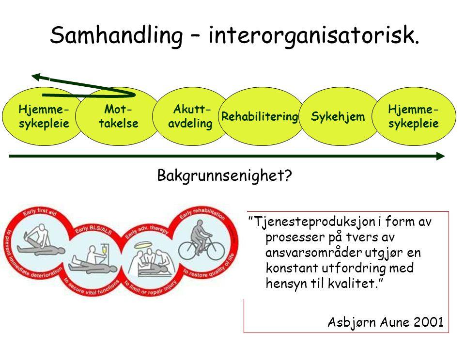 Samhandling – interorganisatorisk.