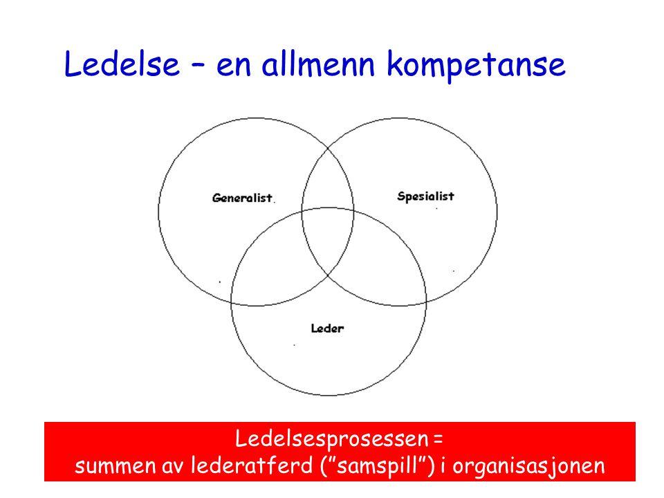 summen av lederatferd ( samspill ) i organisasjonen