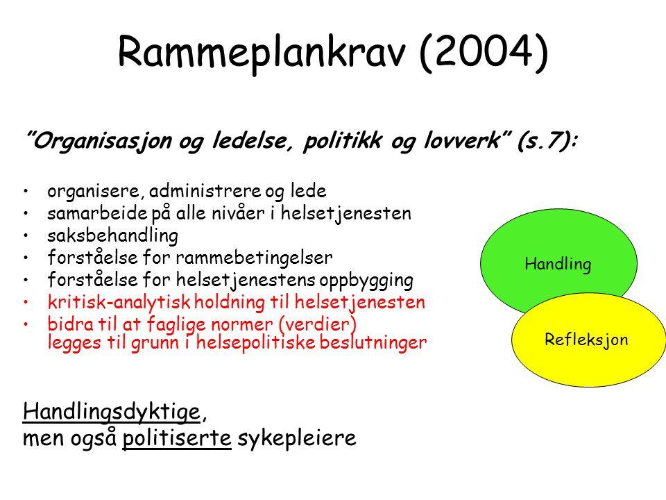 Rammeplankrav (2004) Organisasjon og ledelse, politikk og lovverk (s.7): organisere, administrere og lede.